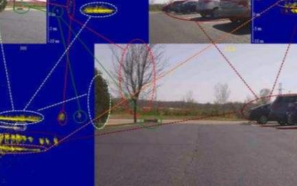 4D成像雷达将替代激光雷达,成为自动驾驶的核心部...