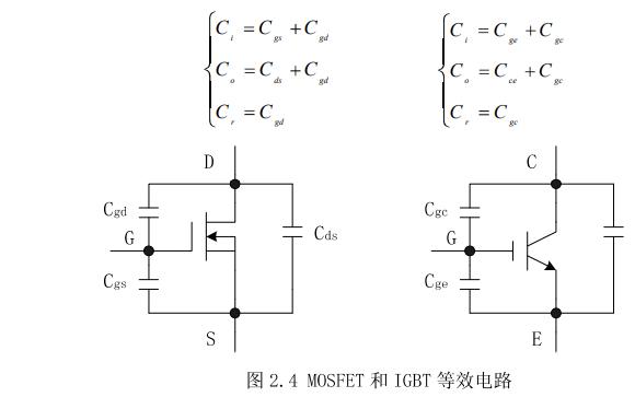 MOSFET和IGBT的性能对比详细说明