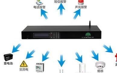 互联网数据中心基础设施设备常见的物联网接入方式
