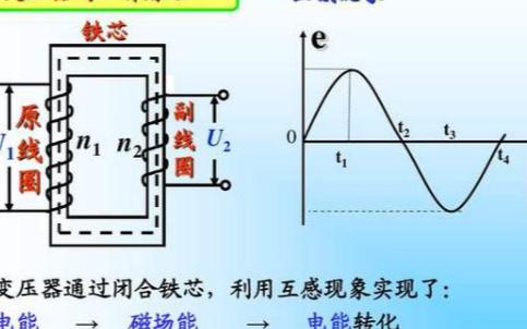 空調變壓器是如何工作的,它的工作原理如何