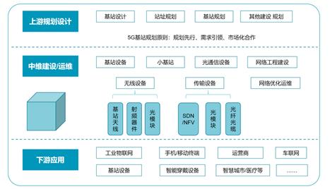 基站無線傳(chuan)輸(shu)設備(bei)質量(liang)怎樣提(ti)供保障(zhang)