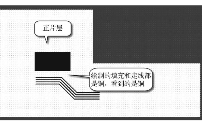 如何实现PCB高级叠层的设计