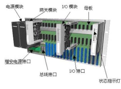 基于FF现场总线技术实现NCS3000网络化控制系统的设计