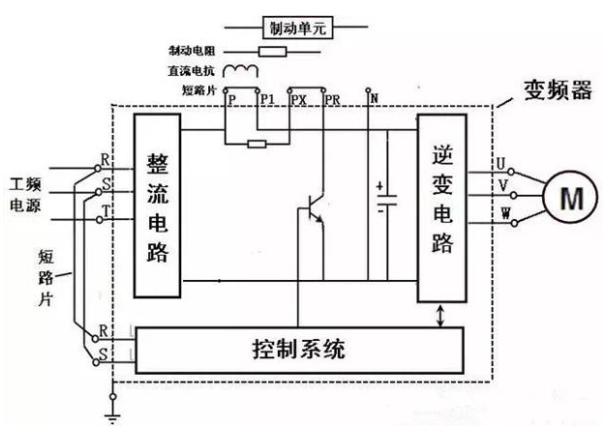 变频器的接线方法图解