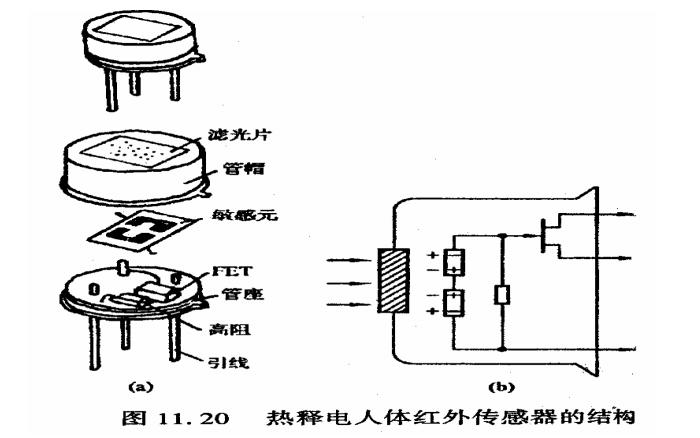 熱釋電人體紅外傳(chuan)感器的原理和應用詳細資料說明
