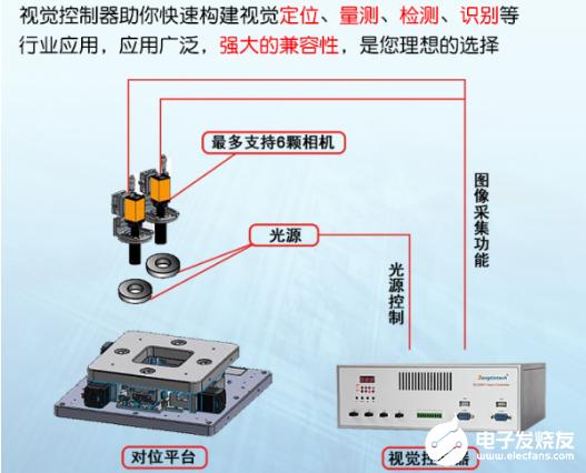 视觉工业控制计算机的作用以及选择指南