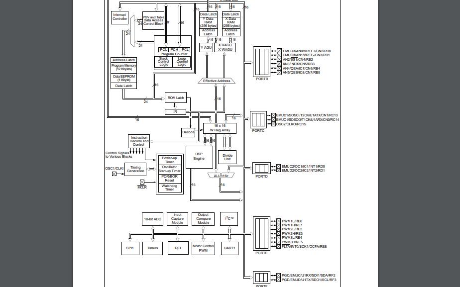 DSPIC30F2010高性能16位数字信号控制器的数据手册