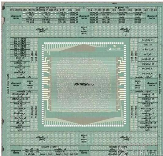 基于碳纳米管FET的RISC-V微处理器