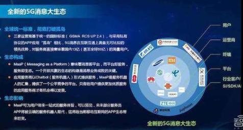 三大运营商发布5G消息白皮书,传统短信业务将全新...