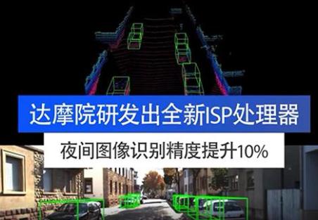阿里达摩院自研ISP处理器,可用于车载摄像头中