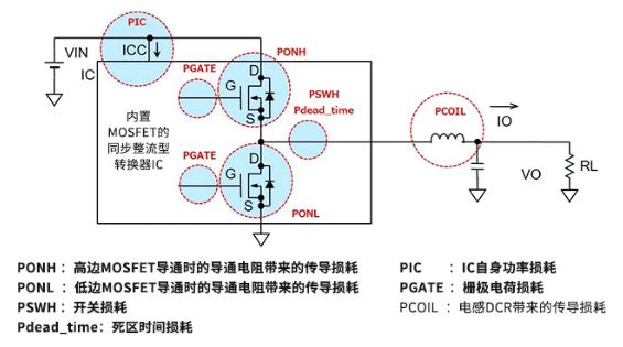如何计算电源IC的损耗
