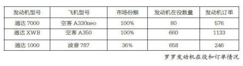 羅(luo)羅(luo)公司在2020年里的(de)發展趨勢(shi)展望