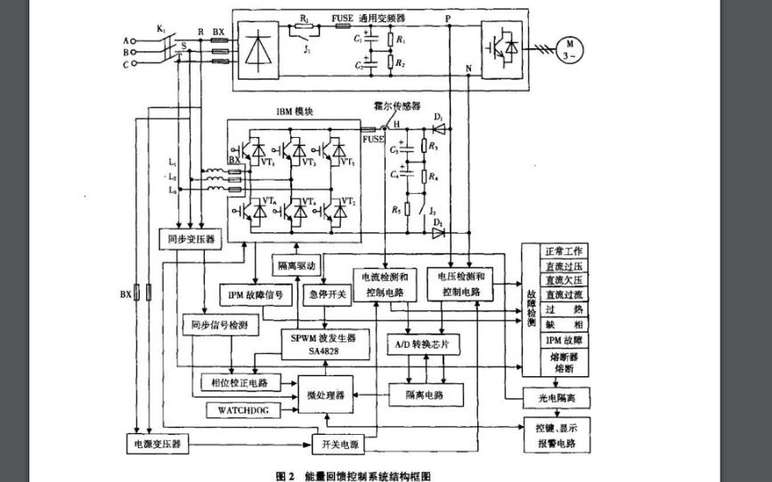如何实现变频驱动异步电机再生制动及馈电技术