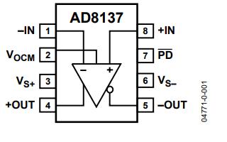 AD8137低成本低功耗差分ADC驱动器的数据手册免费下载