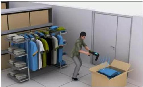 RFID怎样改变服装管理的形式