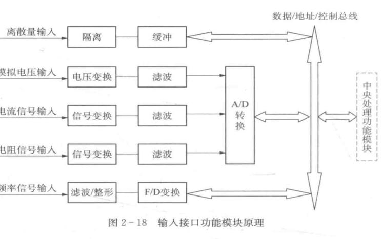 民機(ji)傳感(gan)器空氣動(dong)力學測量的詳細(xi)資料說明