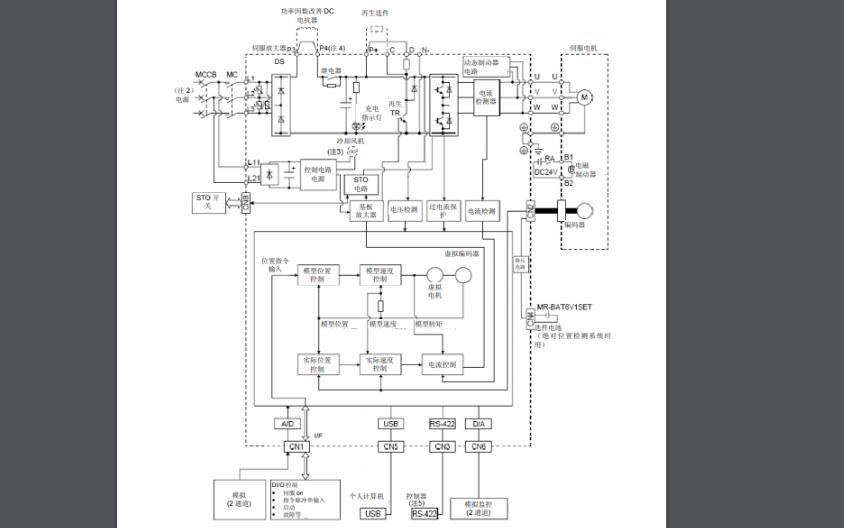 三菱通用AC伺服MELSERVO-J4系列的用户手册免费下载
