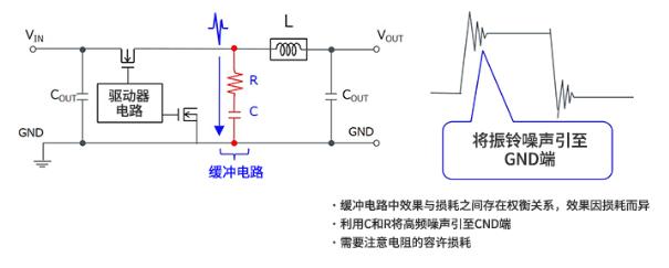 如何增加降噪电路或增加部件来降低噪声