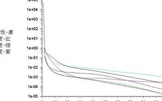 水下机器人技术解析之水动力学系数