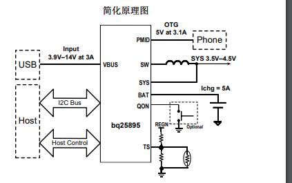 bq25895控制单节5A快速充电器芯片的数据手册免费下载