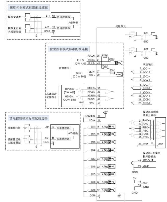 汇川伺服在SCARA机器人上的应用及调试报告