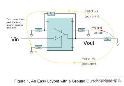 如何减少PCB设计时的谐波失真
