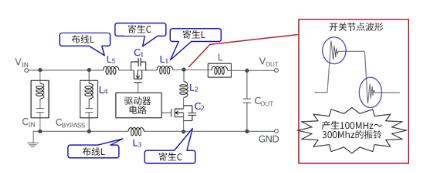 探讨DC/DC转换器中实际电路模型和开关节点的振铃