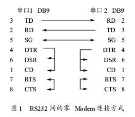 基于微处理器实现一对异步串口连接的接口设计