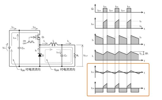 输入电容器和输出电容器的作用