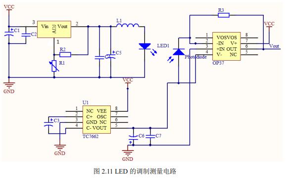 如何设计可见光的ARM平台网络接入系统