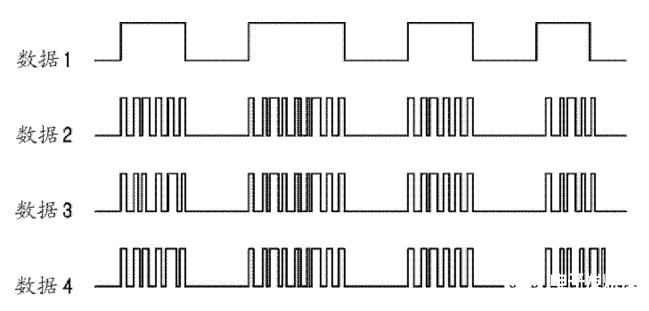 三星的可见光通信系统发明专利
