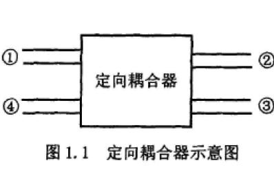 如何實現寬頻帶平面結構定向耦合器的設計詳細資料說明
