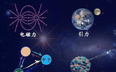 在原(yuan)子里面電子和原(yuan)子核之間(jian)是絕對真(zhen)空的嗎