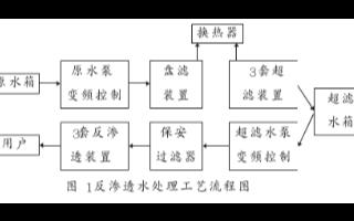 反渗透水处理系统的网络结构及软硬件设计