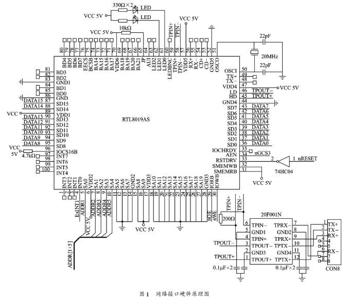 基于三星S3C44B0芯片实现VxWorks网络接口的软硬件设计