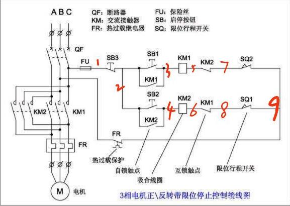 万用表查找电气控制电路故障方法