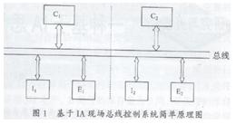 基于IA思想的现场总线控制系统的特点优势及实现方案