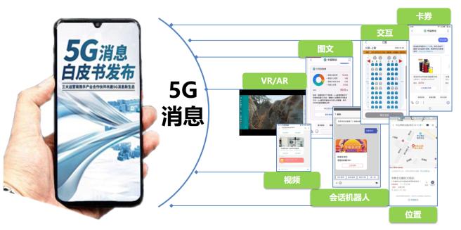 浙江移动成功打通了5G消息first call