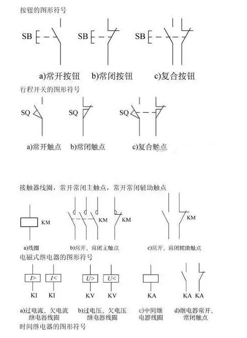 二次线路控制电路线的编号原则