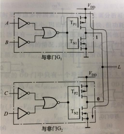 OC门电路和OD门电路原理