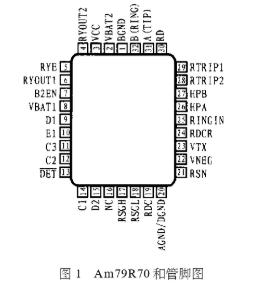 用户线接口芯片Am79R70的内部、引脚功能及在...