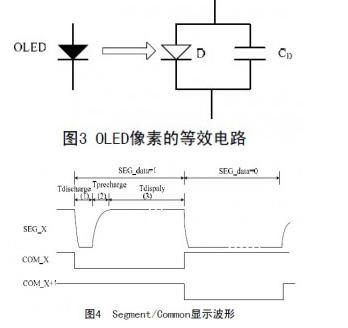 OLED 的無源驅動技術是怎樣的一項技術(二)