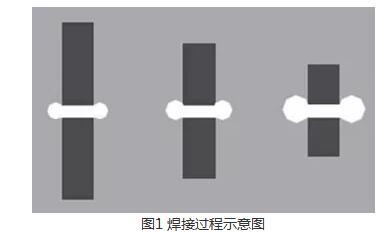 振动摩擦焊接机基本原理_振动摩擦焊接机使用方法及注意事项