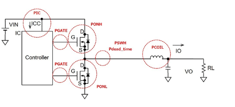 同步整流降壓轉換器損耗的探討