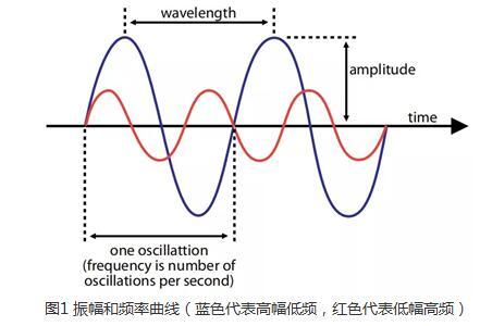 振动摩擦焊接机工艺参数_振动摩擦焊接机功能特点