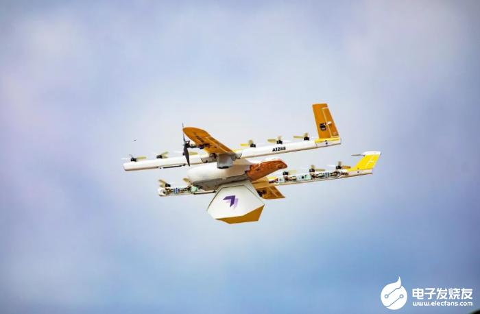 "Alphabet Wing无人机客户数量""急剧 ""增加 过去两周内完成超过1000次送货服务"