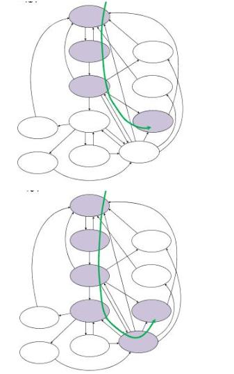 PCIe Gen3/Gen4接收端鏈路均衡測試(下篇:實踐篇)