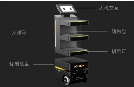 博众机器人发布了一款无接触配送机器人