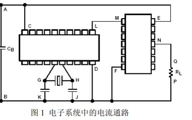 如何提高电磁兼容性的PCB布局详细教程说明