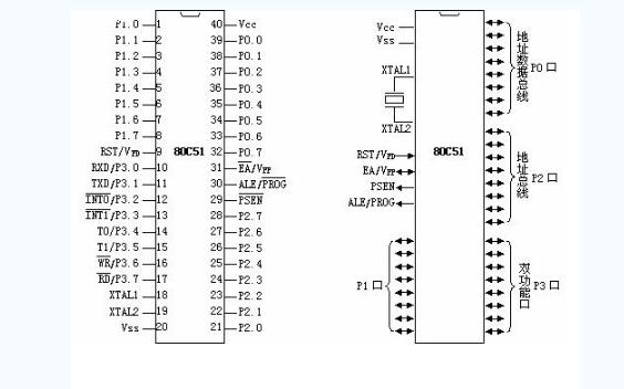 单片机的引脚图和及引脚功能详细说明